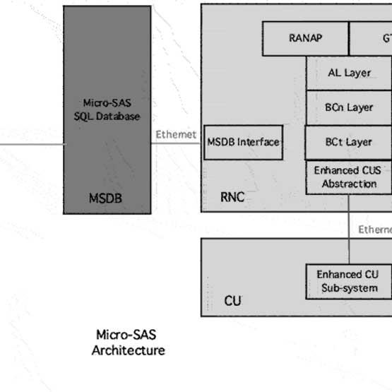 Micro Satellite Access Station (MicroSAS) | Livewire Digital